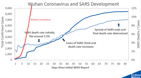 China Accused of 'Burning Bodies in Secret' to Hide Number of Coronavirus Deaths