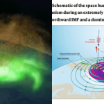 """Never-Before-Seen """"Space Hurricane"""" Spotted Above The North Pole"""